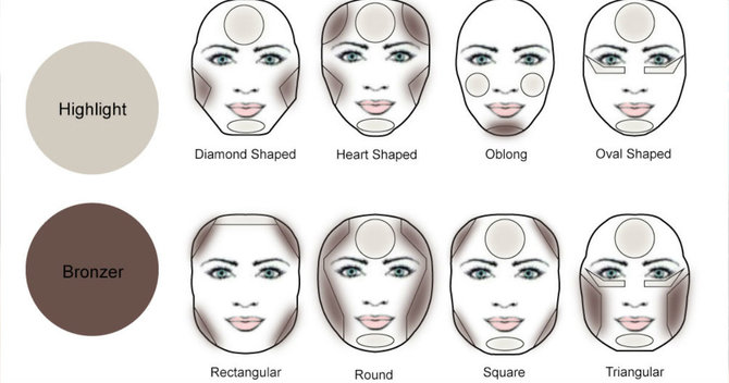 How to ace contouring for your face shape my beauty matches enter image description here how to contour a square face ccuart Gallery